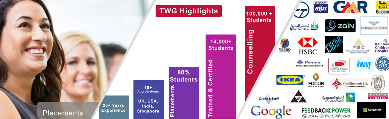 safety training in hyderabad