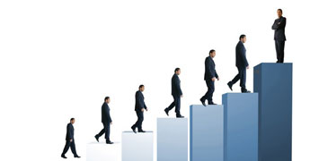 safety institute in hyderabad